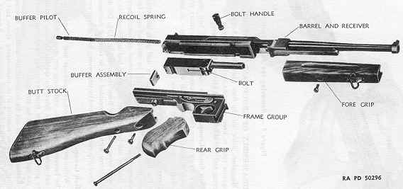 M1 Assembly / Disassembly